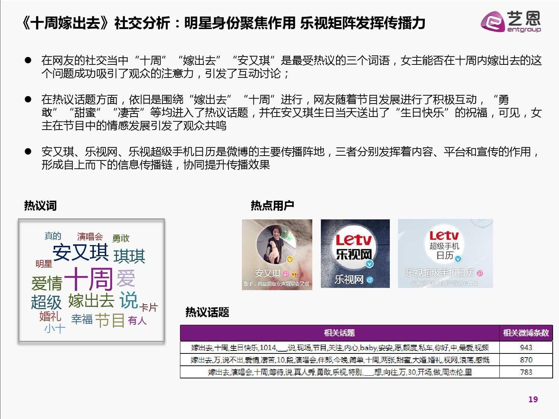 2015中国网络自制内容白皮书(完整版)_000019
