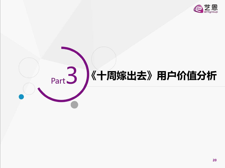 2015中国网络自制内容白皮书(完整版)_000020