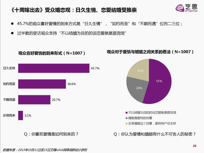 2015中国网络自制内容白皮书(完整版)_000026