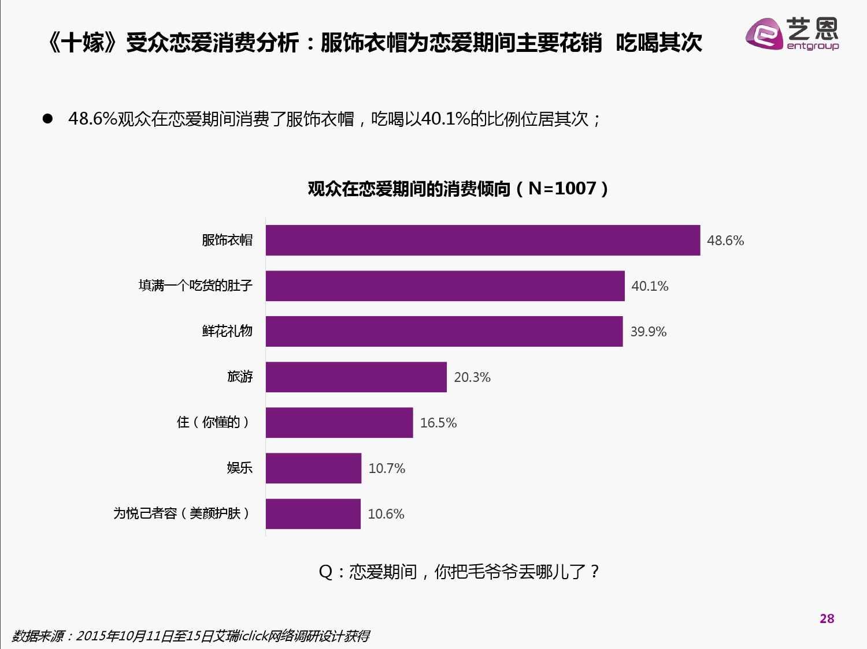 2015中国网络自制内容白皮书(完整版)_000028