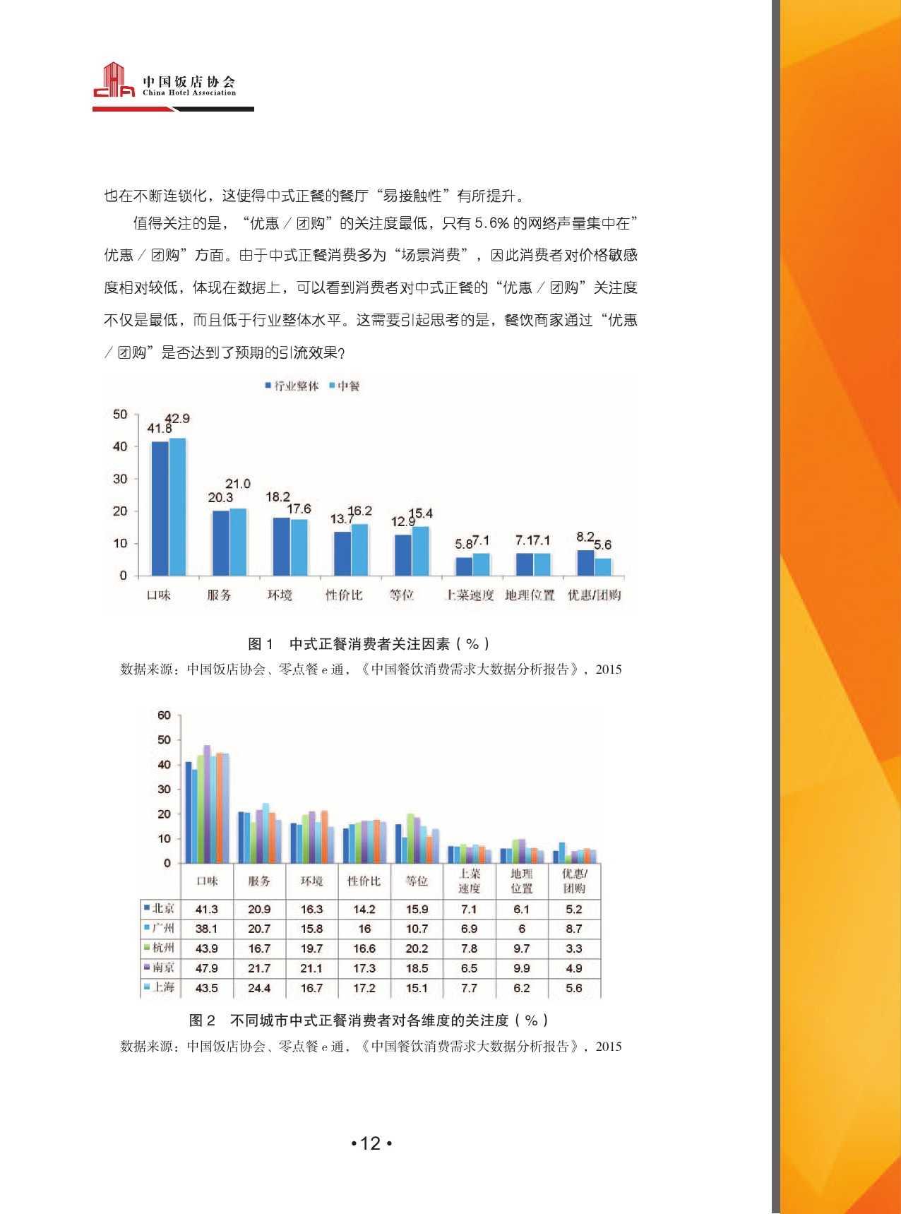 2015中国餐饮消费需求大数据分析报告_000014