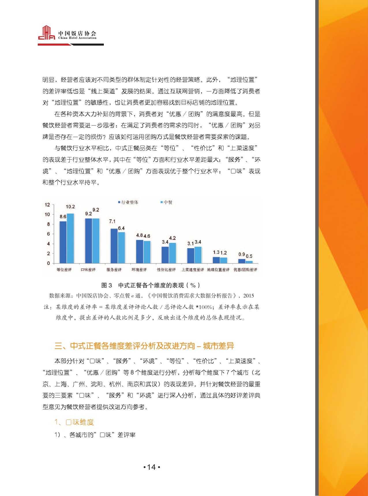 2015中国餐饮消费需求大数据分析报告_000016