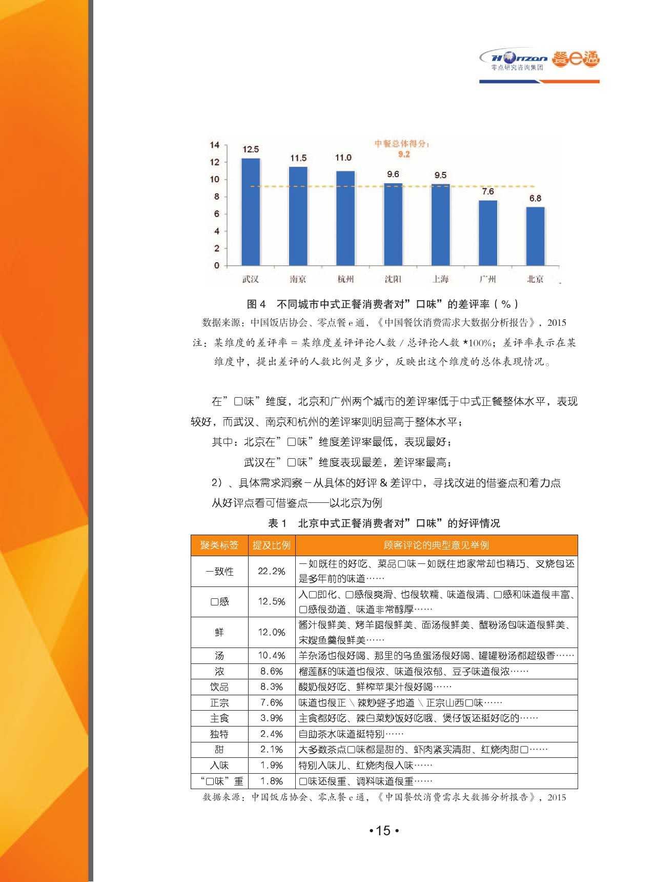 2015中国餐饮消费需求大数据分析报告_000017
