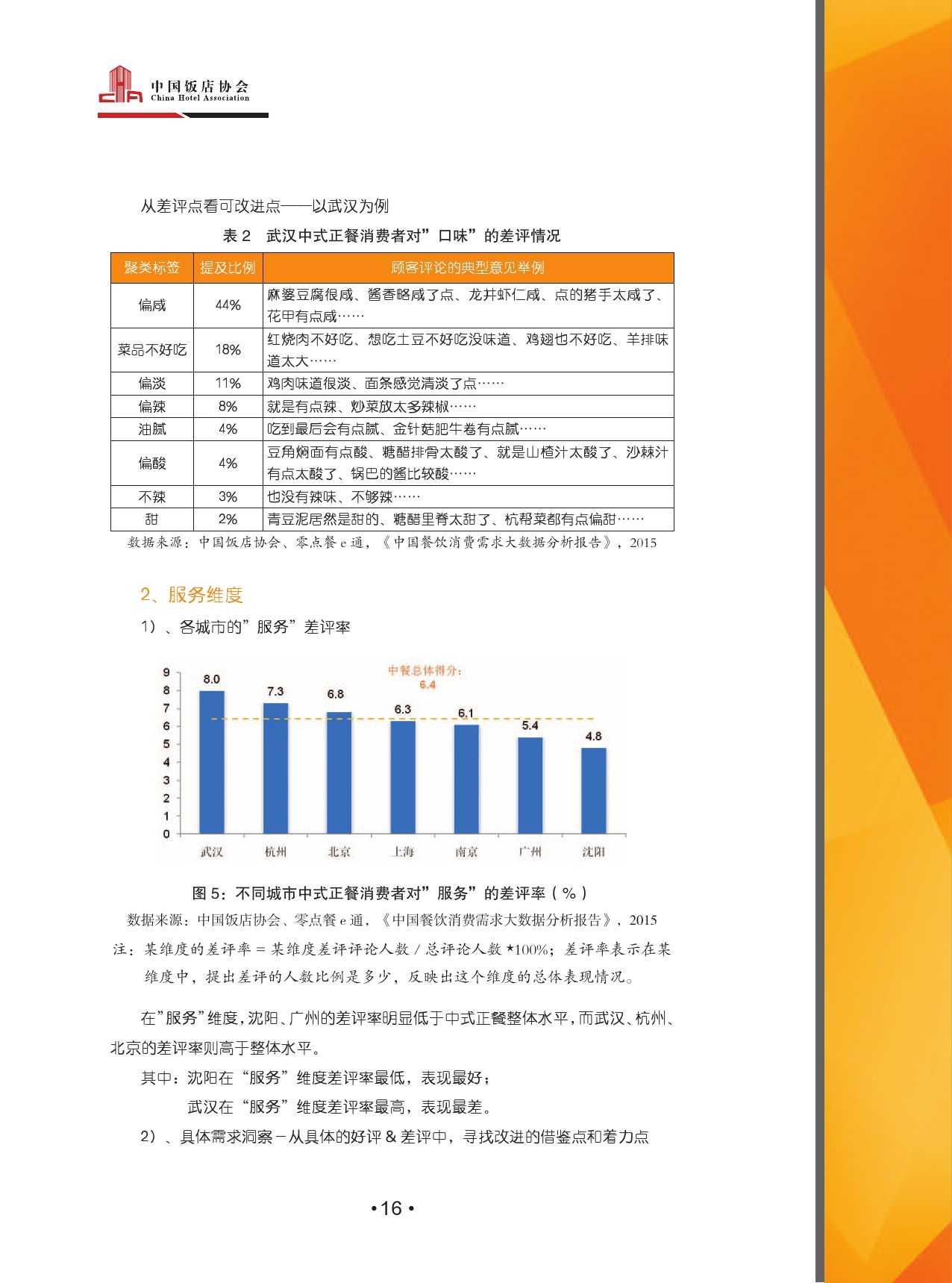 2015中国餐饮消费需求大数据分析报告_000018