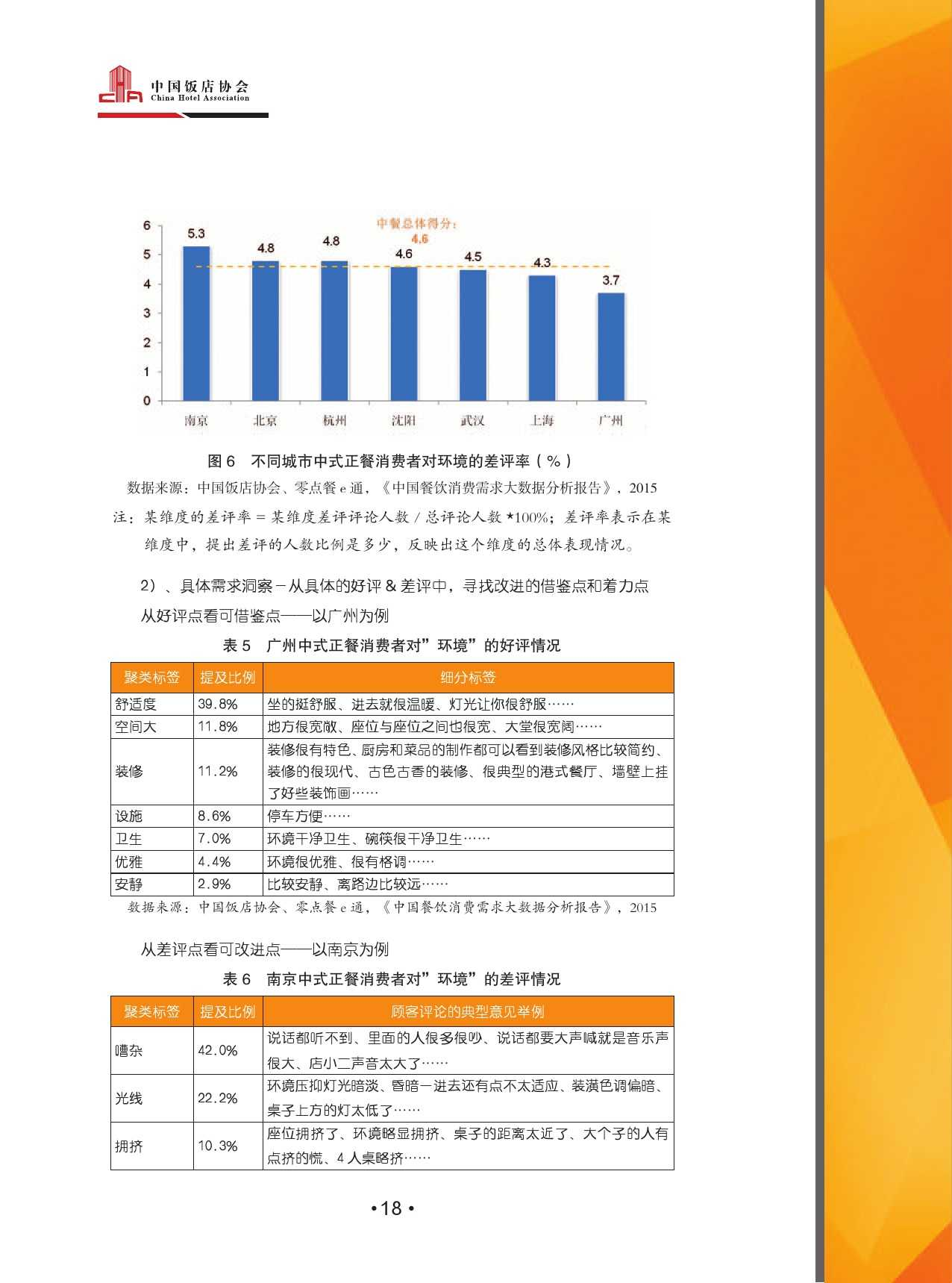 2015中国餐饮消费需求大数据分析报告_000020