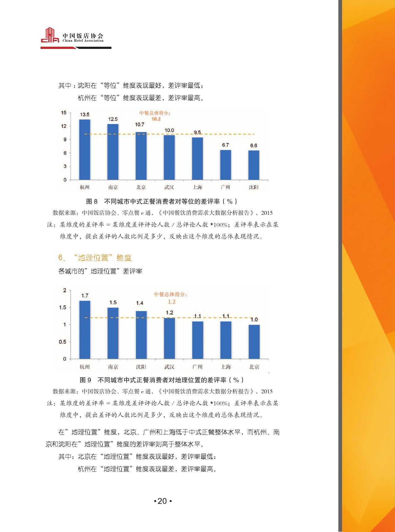 2015中国餐饮消费需求大数据分析报告_000022