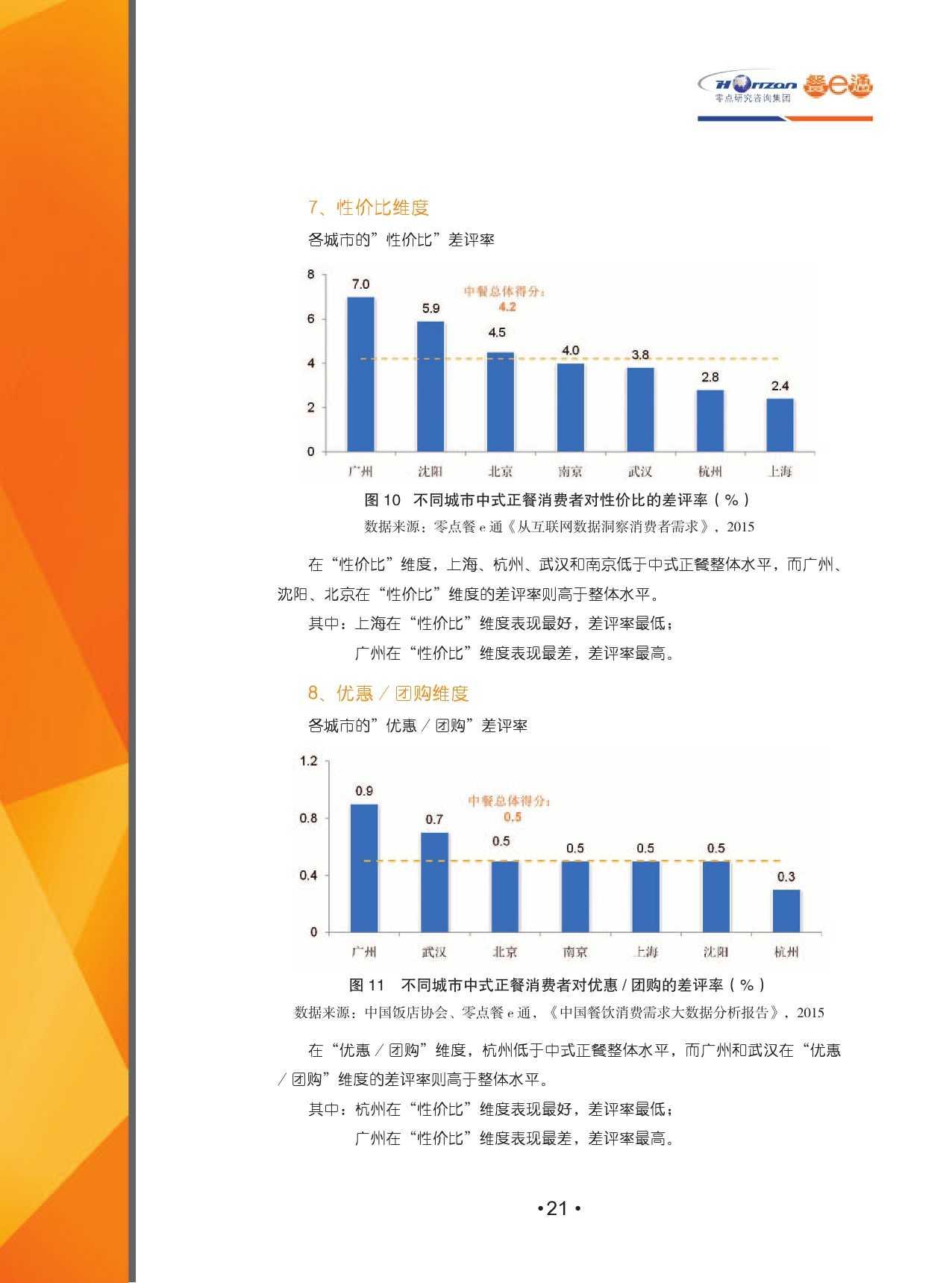 2015中国餐饮消费需求大数据分析报告_000023