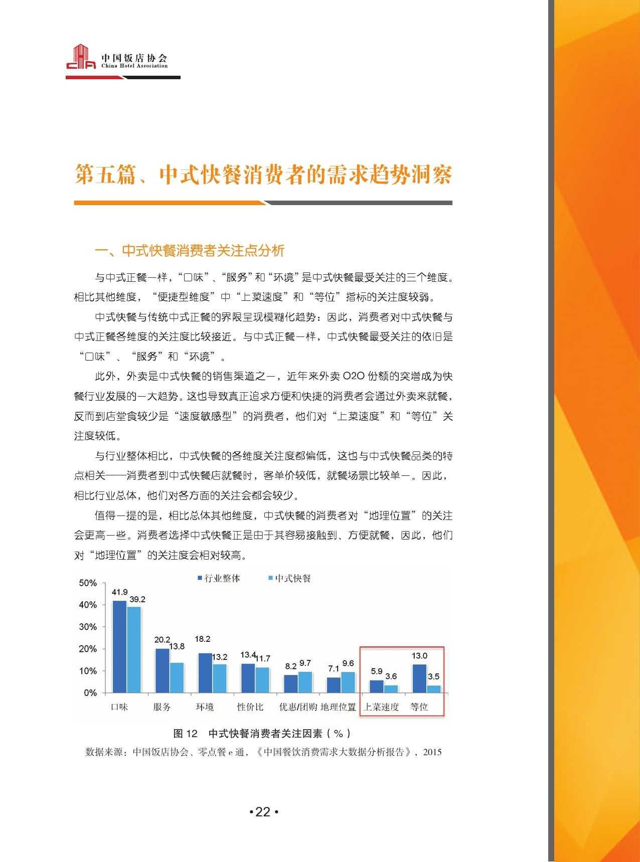 2015中国餐饮消费需求大数据分析报告_000024