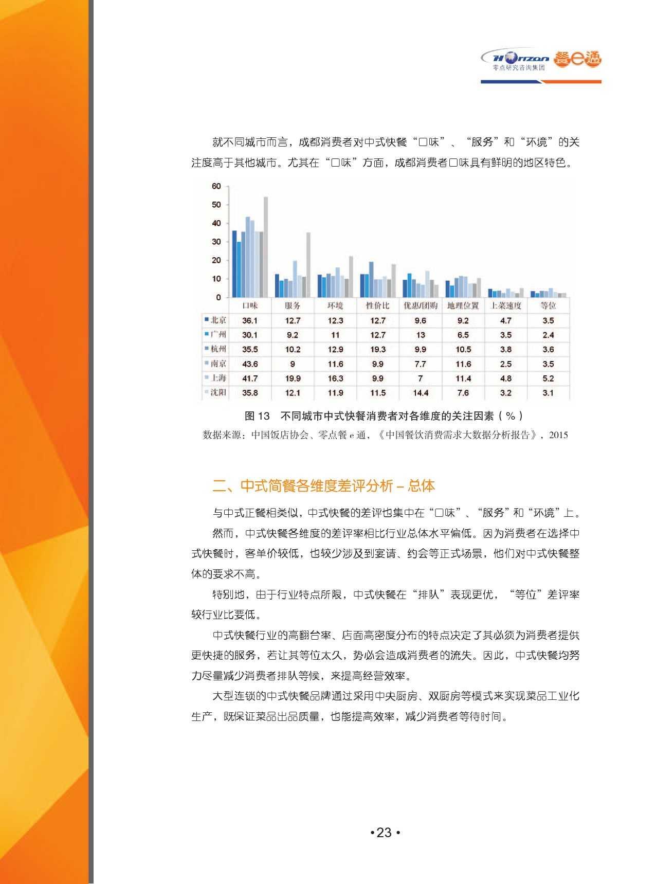 2015中国餐饮消费需求大数据分析报告_000025
