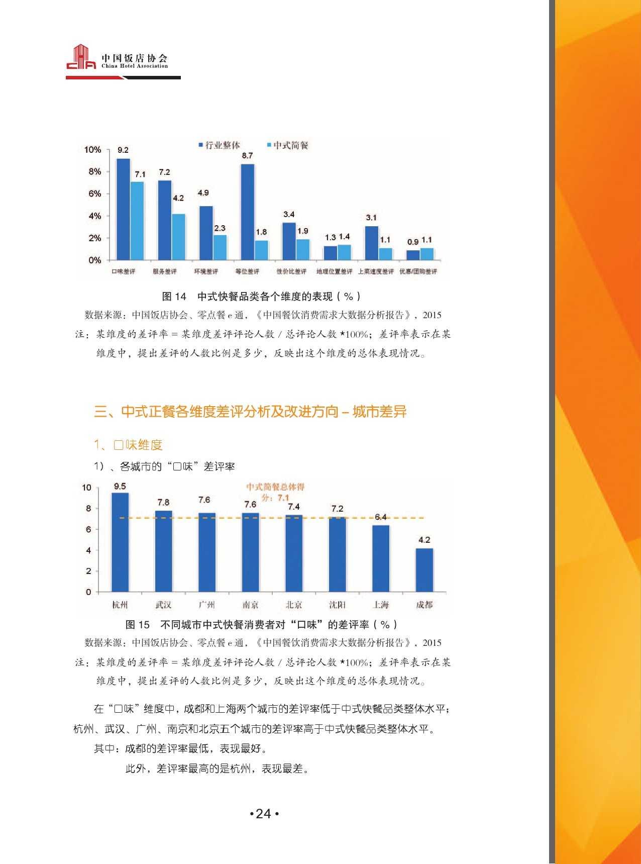 2015中国餐饮消费需求大数据分析报告_000026