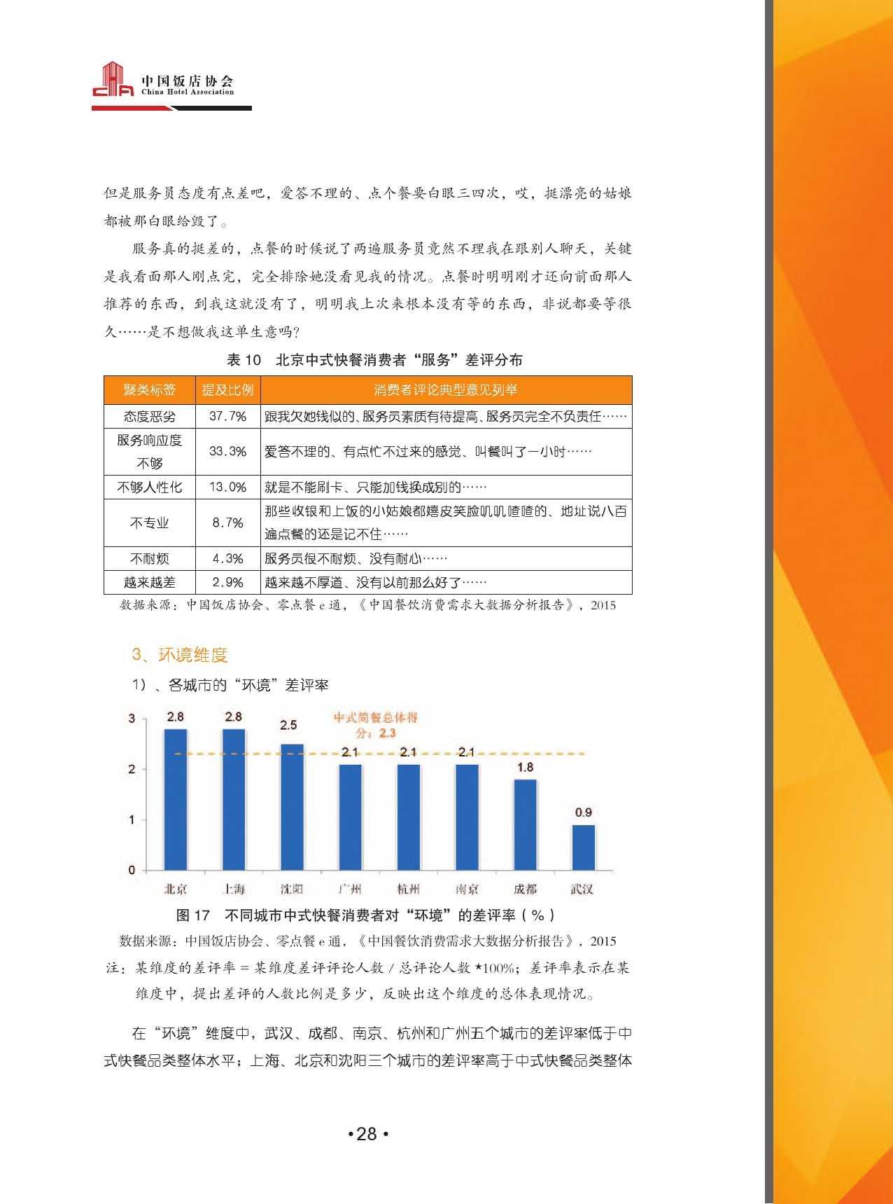 2015中国餐饮消费需求大数据分析报告_000030