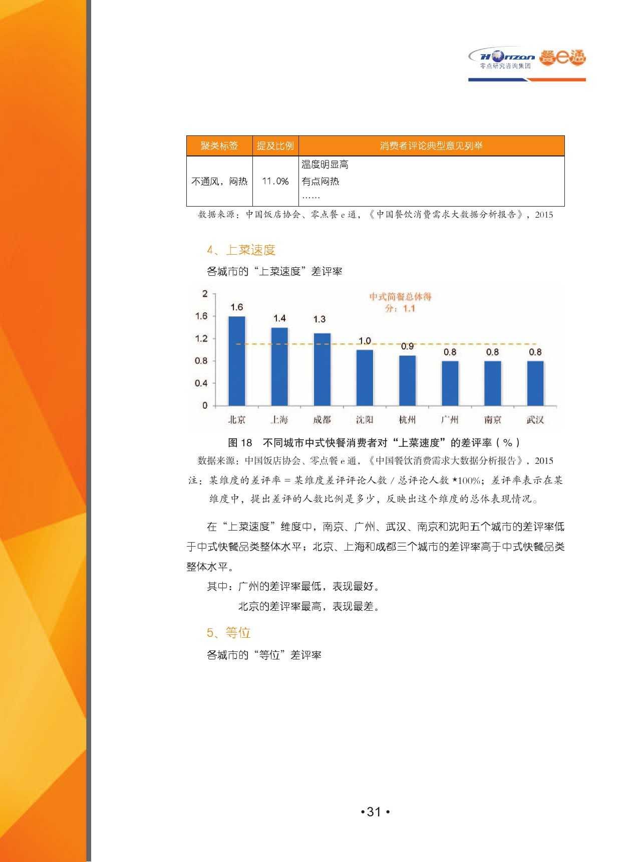 2015中国餐饮消费需求大数据分析报告_000033