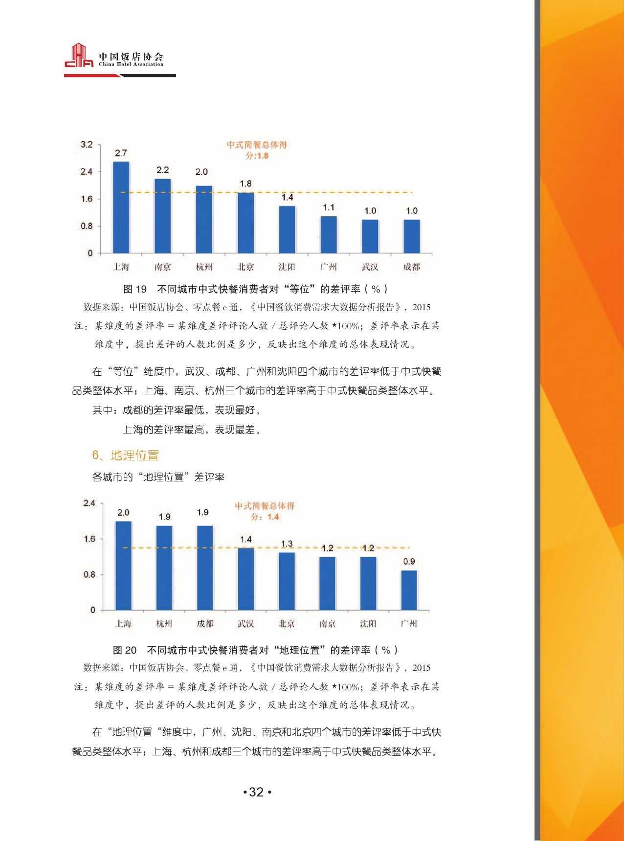2015中国餐饮消费需求大数据分析报告_000034