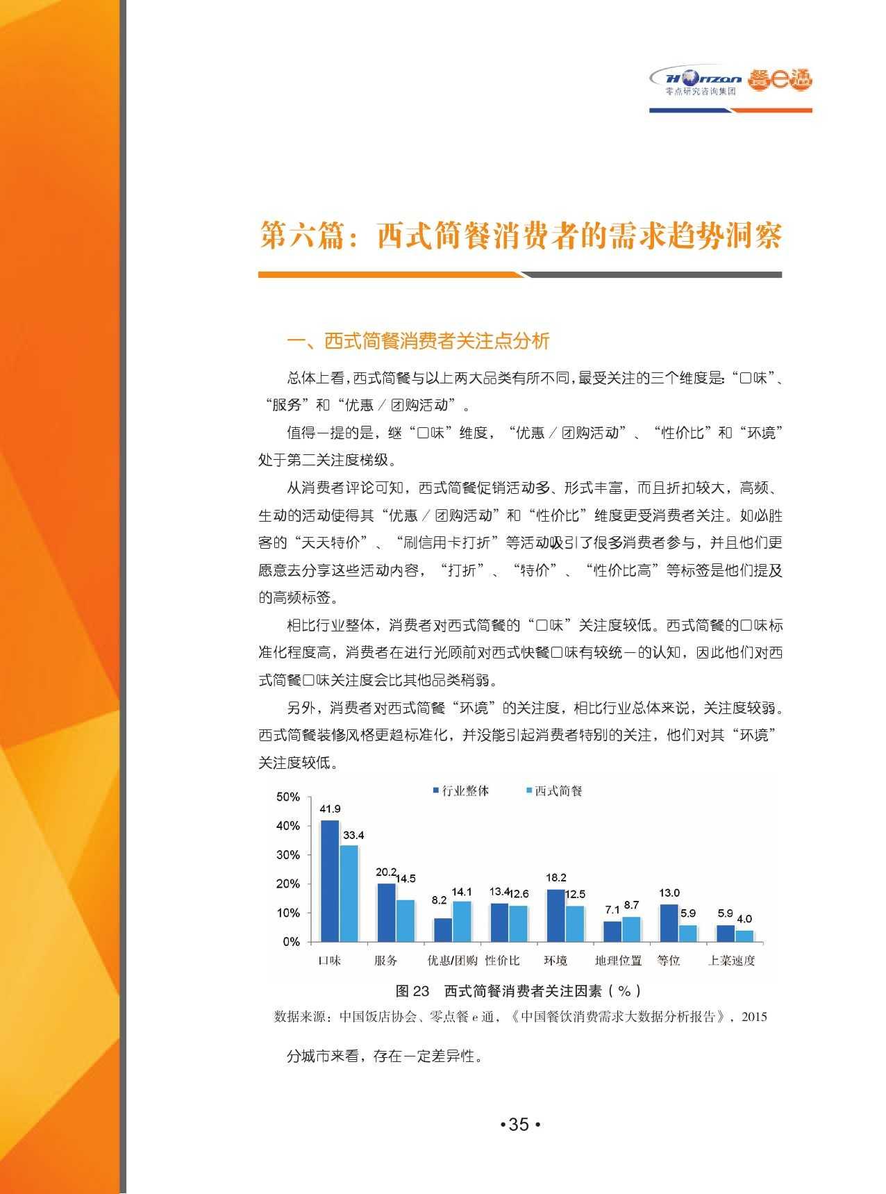 2015中国餐饮消费需求大数据分析报告_000037