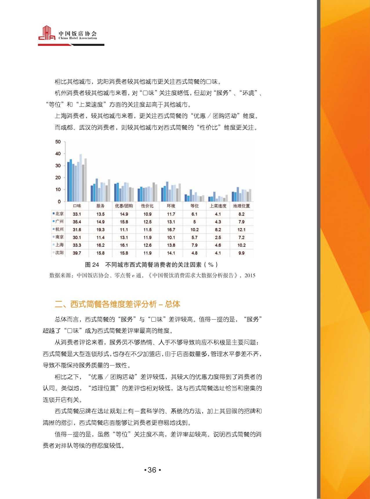 2015中国餐饮消费需求大数据分析报告_000038