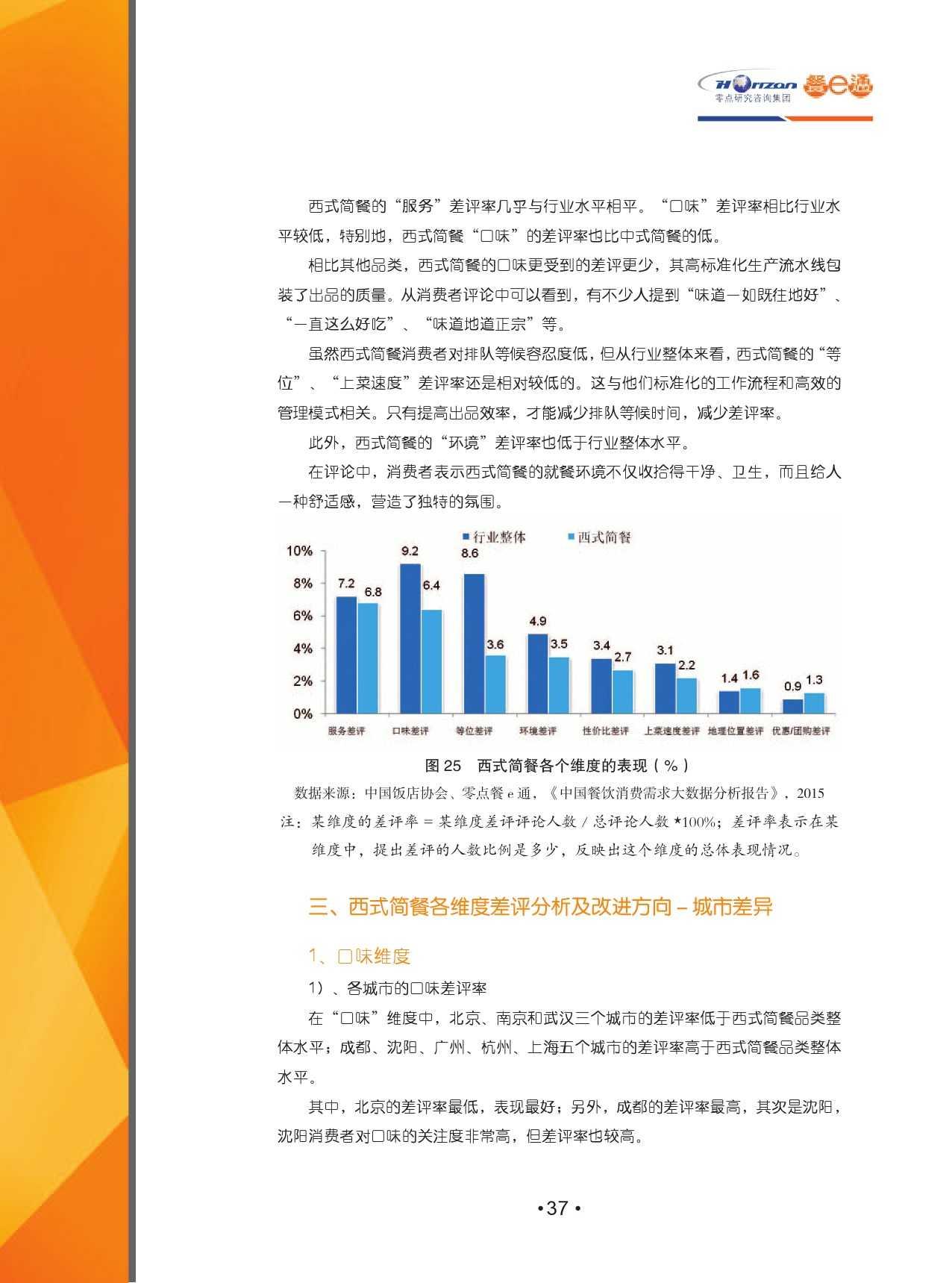 2015中国餐饮消费需求大数据分析报告_000039