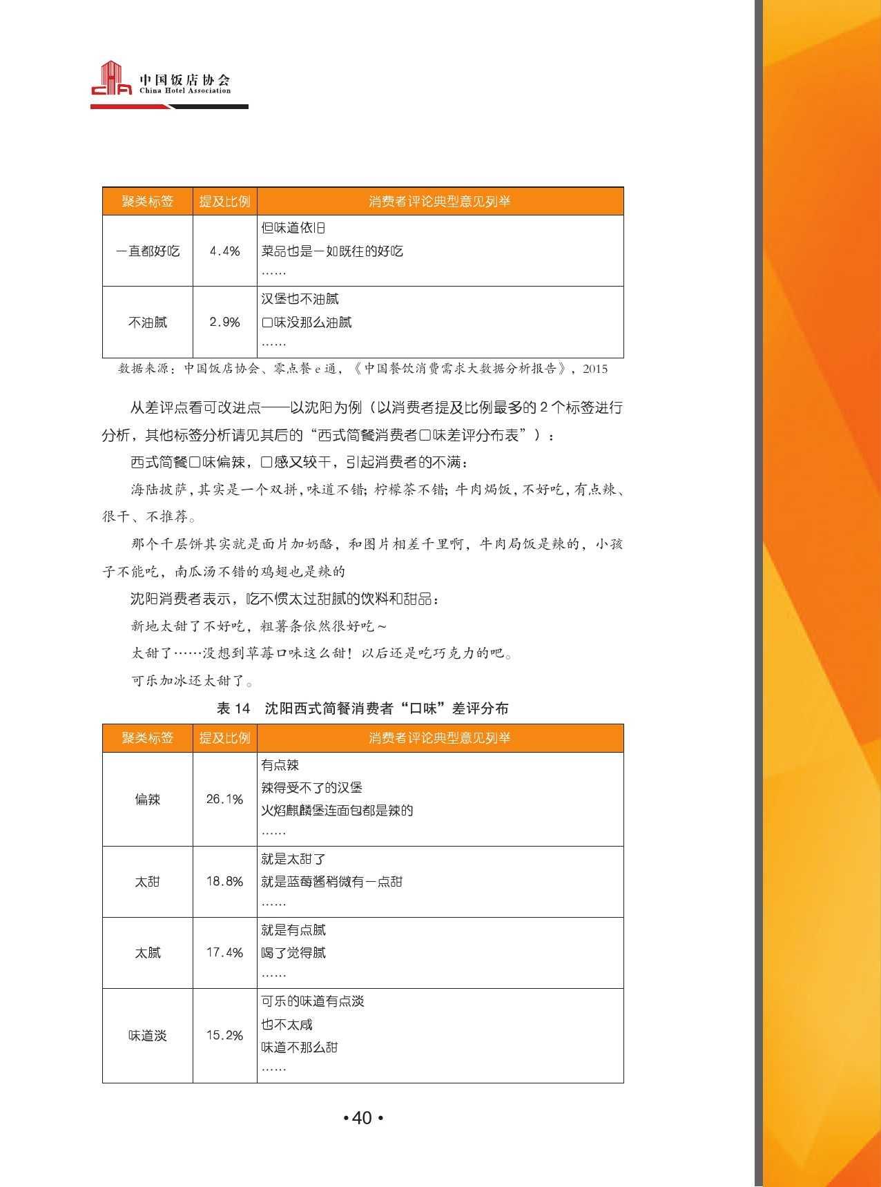 2015中国餐饮消费需求大数据分析报告_000042