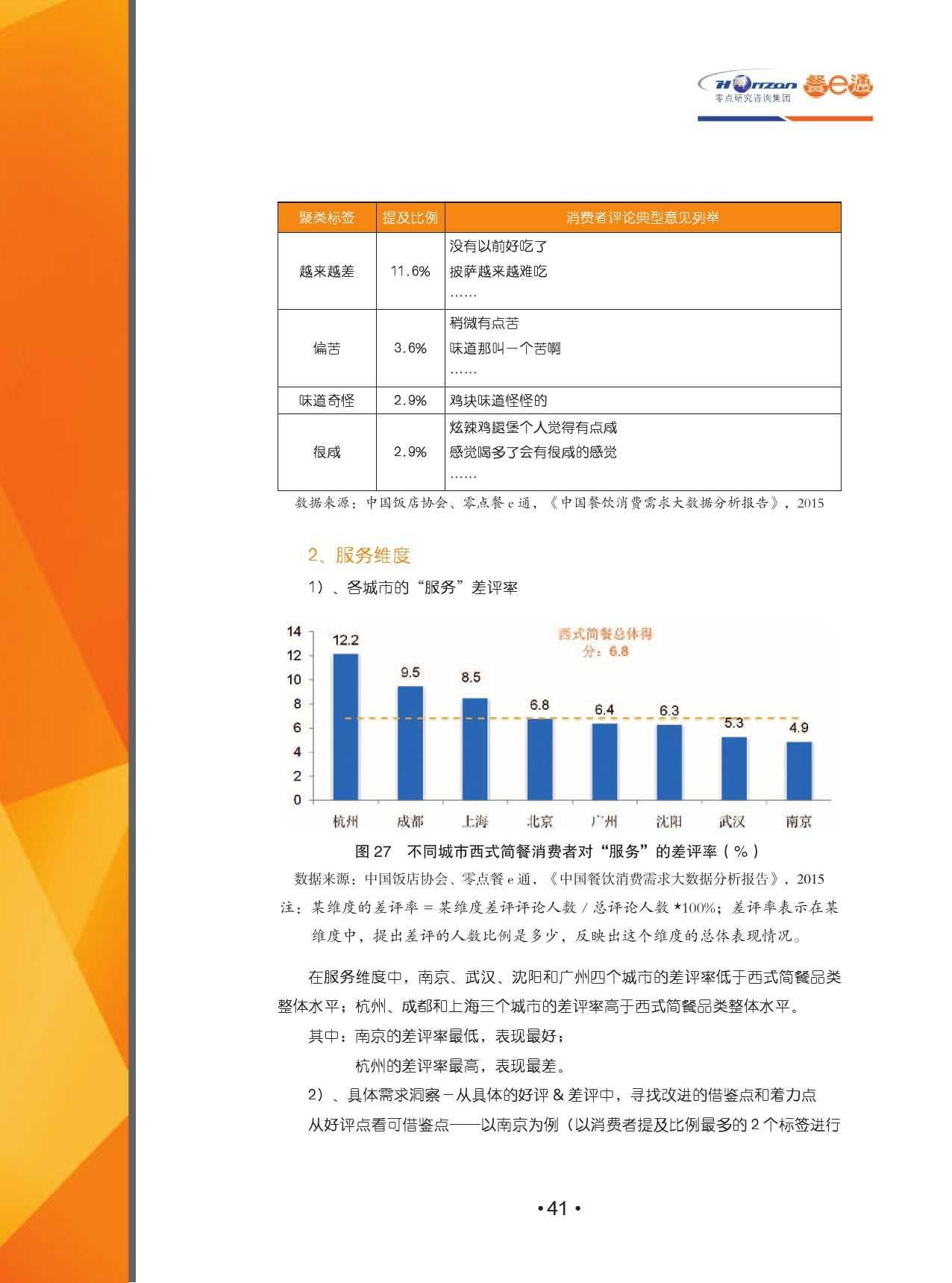 2015中国餐饮消费需求大数据分析报告_000043