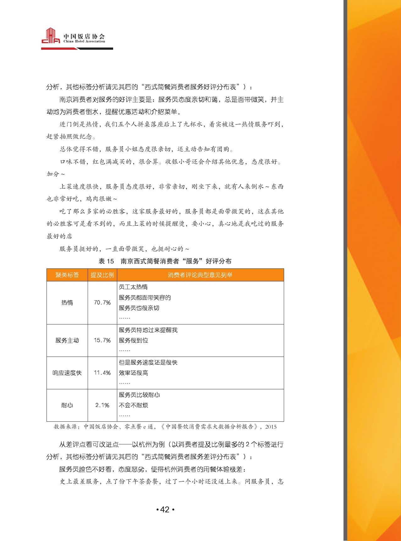 2015中国餐饮消费需求大数据分析报告_000044