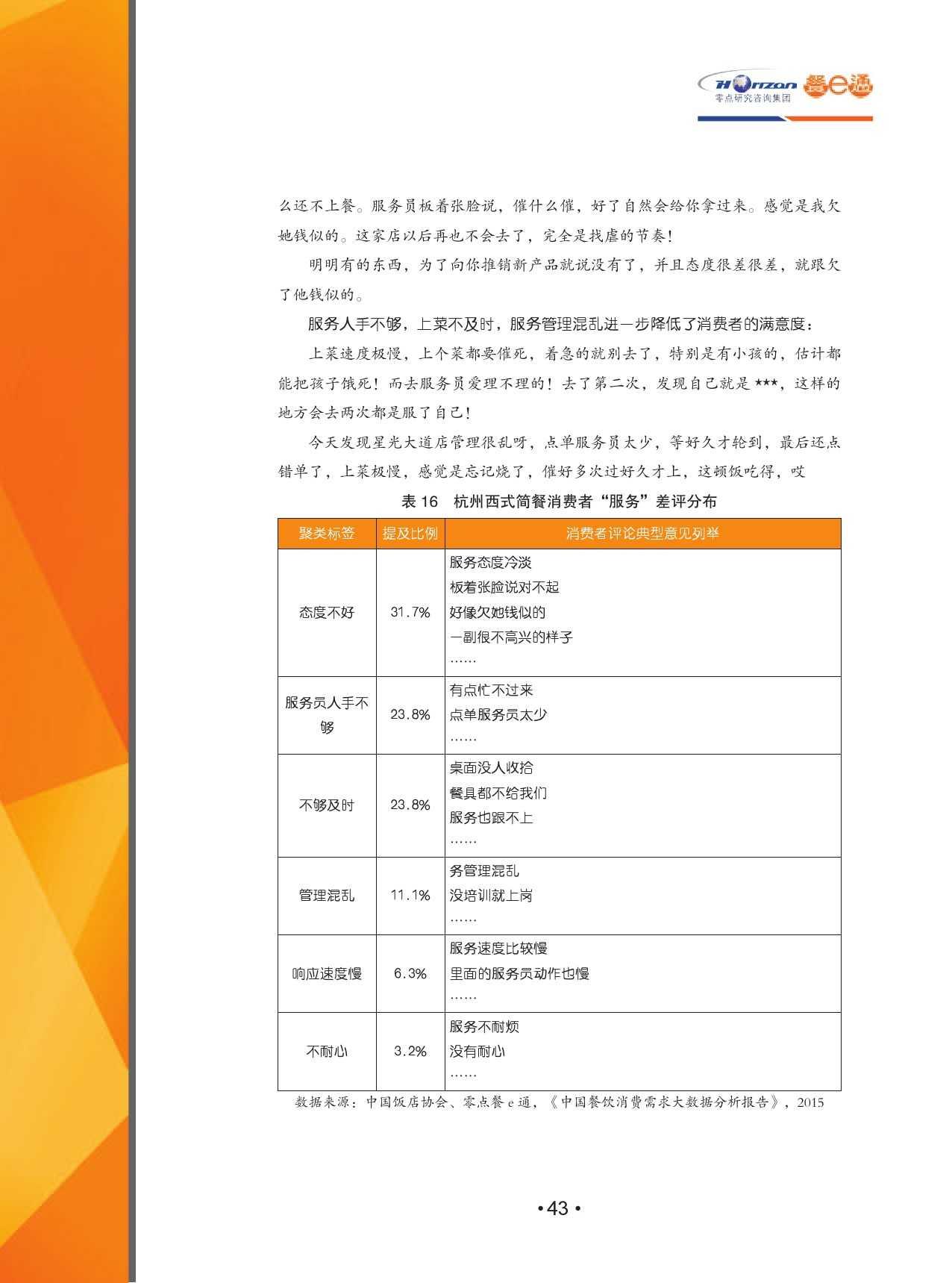 2015中国餐饮消费需求大数据分析报告_000045