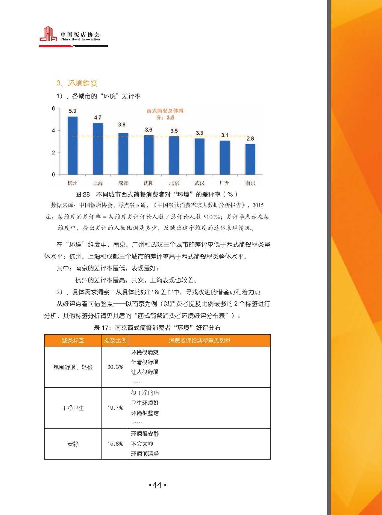 2015中国餐饮消费需求大数据分析报告_000046