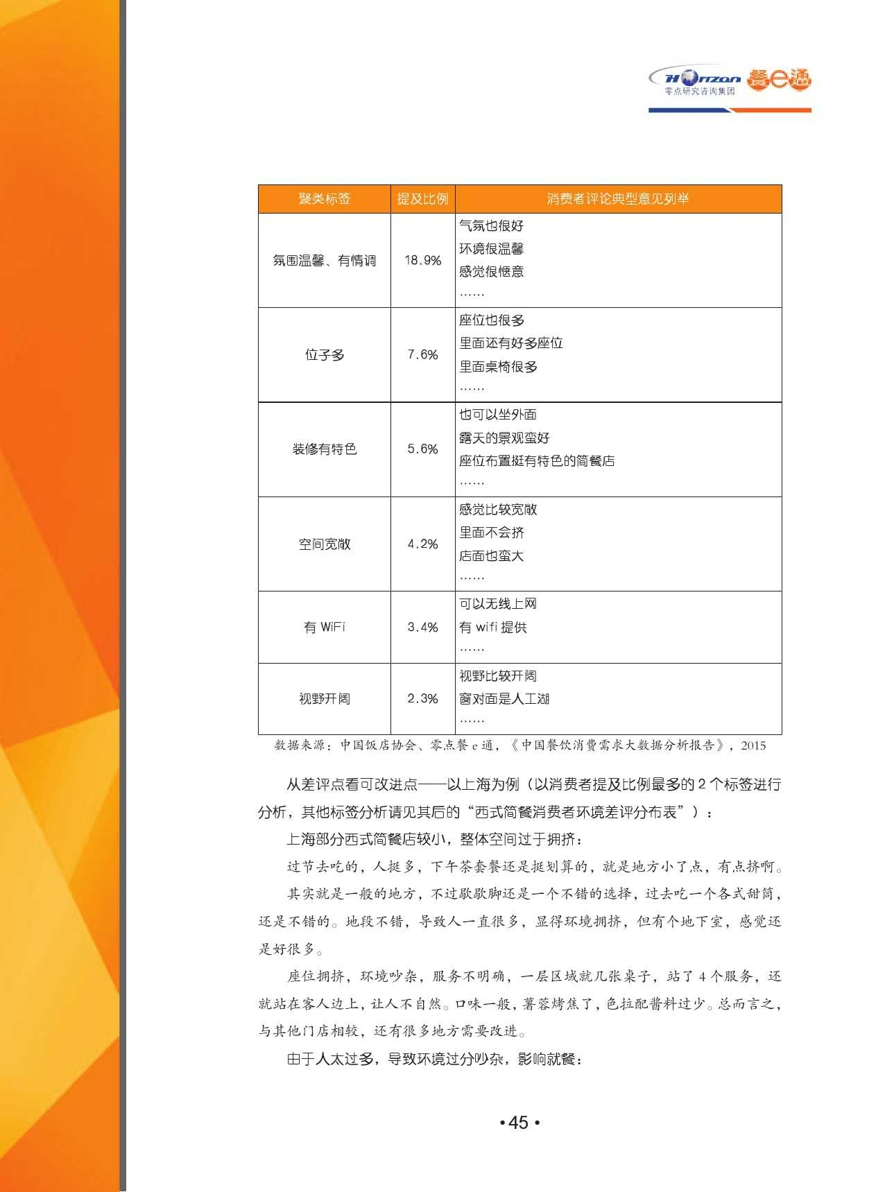 2015中国餐饮消费需求大数据分析报告_000047