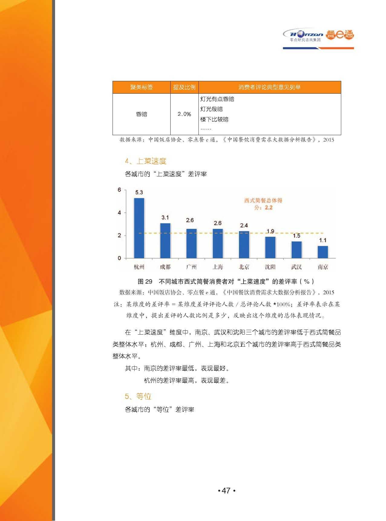 2015中国餐饮消费需求大数据分析报告_000049