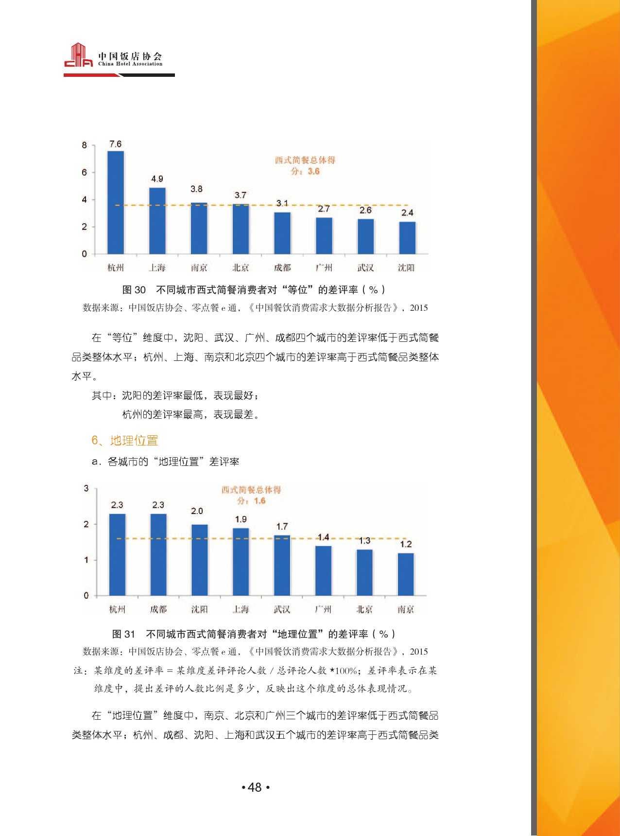 2015中国餐饮消费需求大数据分析报告_000050