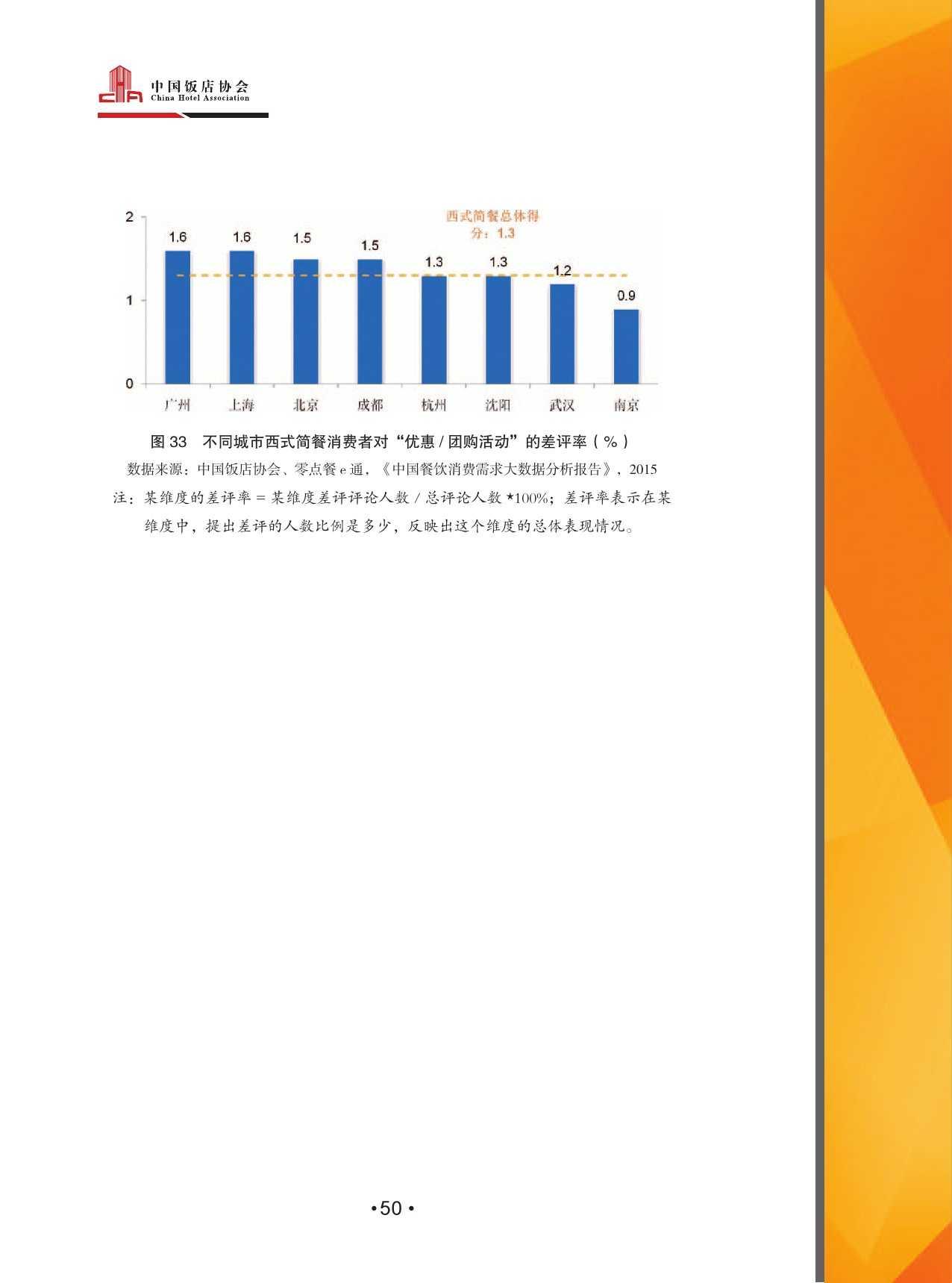 2015中国餐饮消费需求大数据分析报告_000052