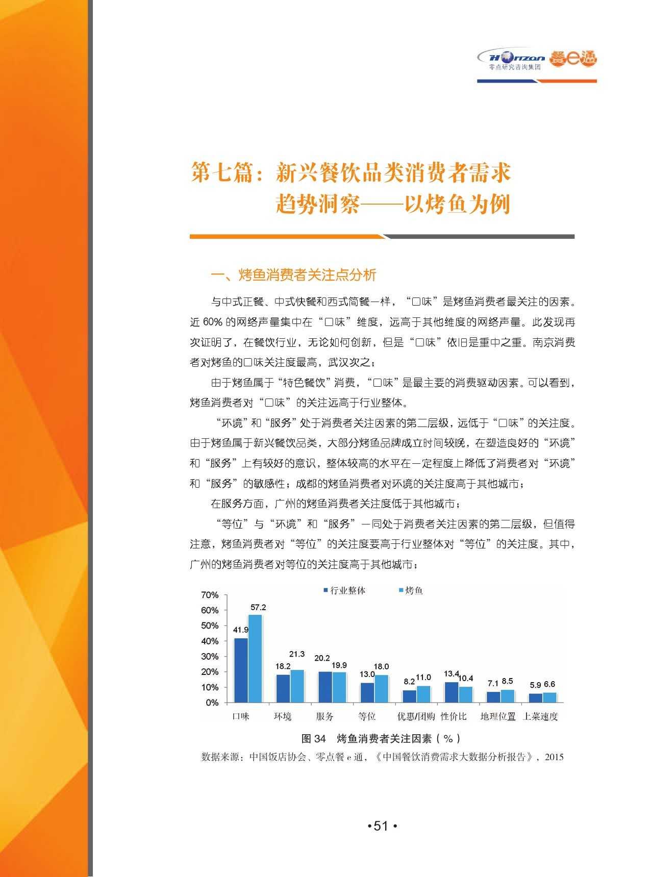 2015中国餐饮消费需求大数据分析报告_000053