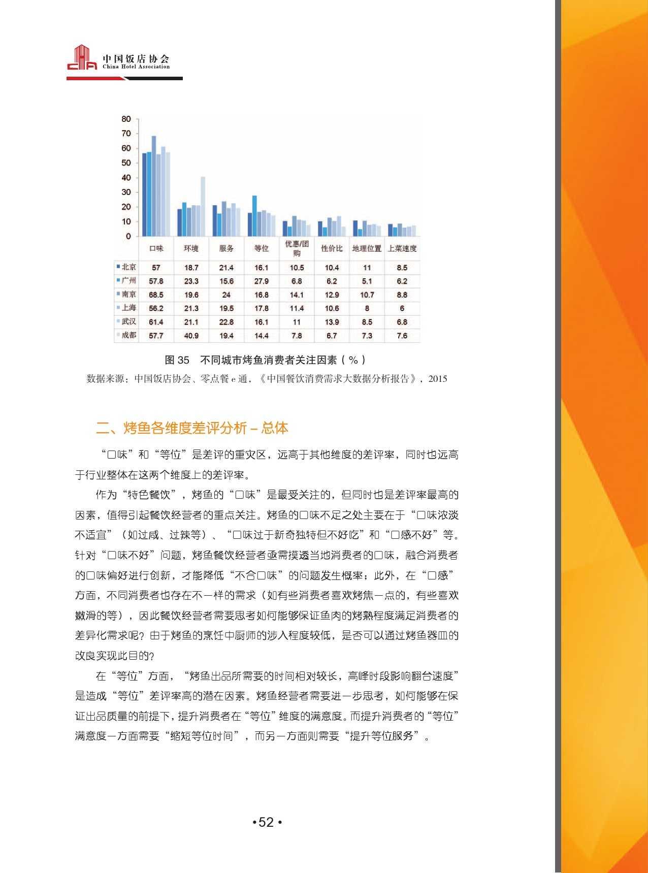 2015中国餐饮消费需求大数据分析报告_000054