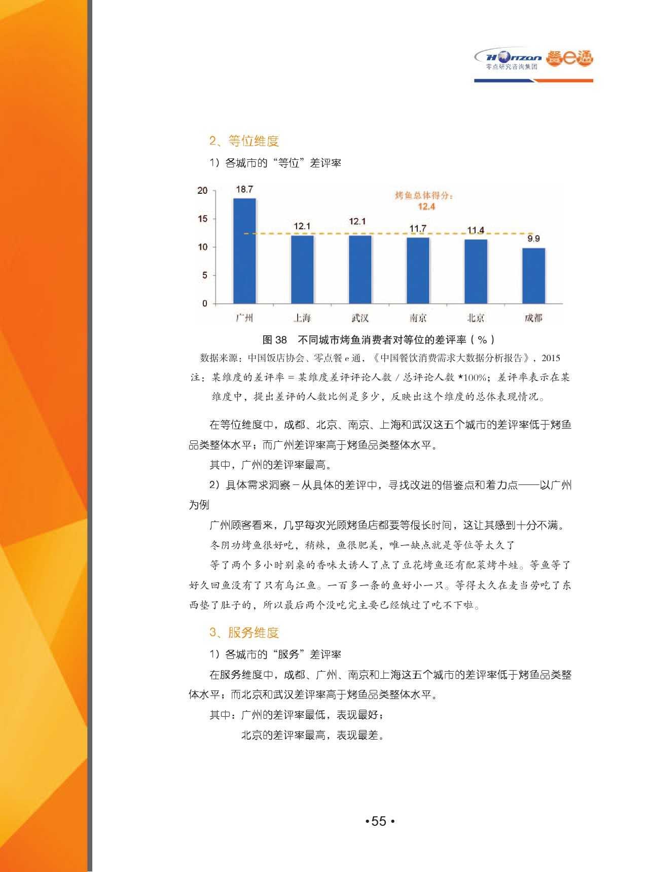 2015中国餐饮消费需求大数据分析报告_000057