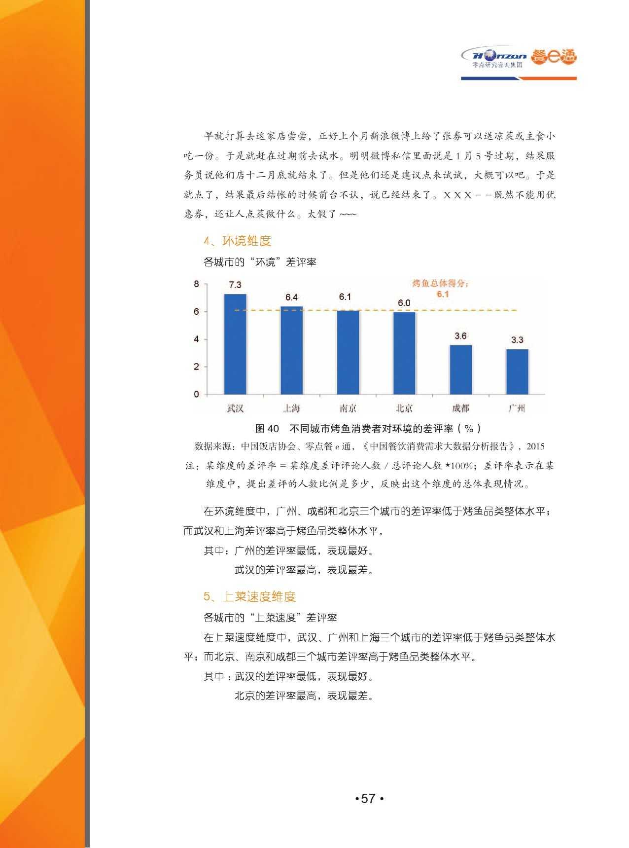 2015中国餐饮消费需求大数据分析报告_000059