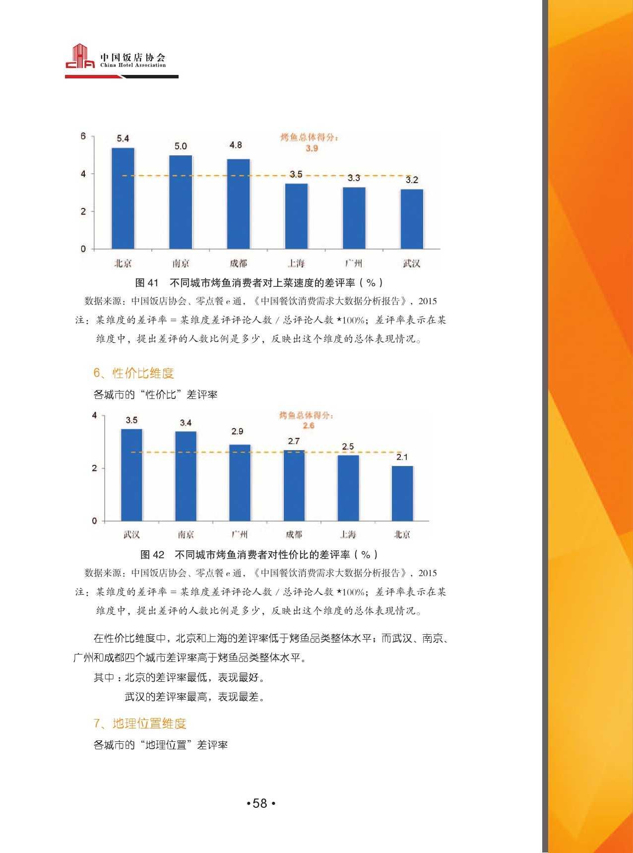 2015中国餐饮消费需求大数据分析报告_000060