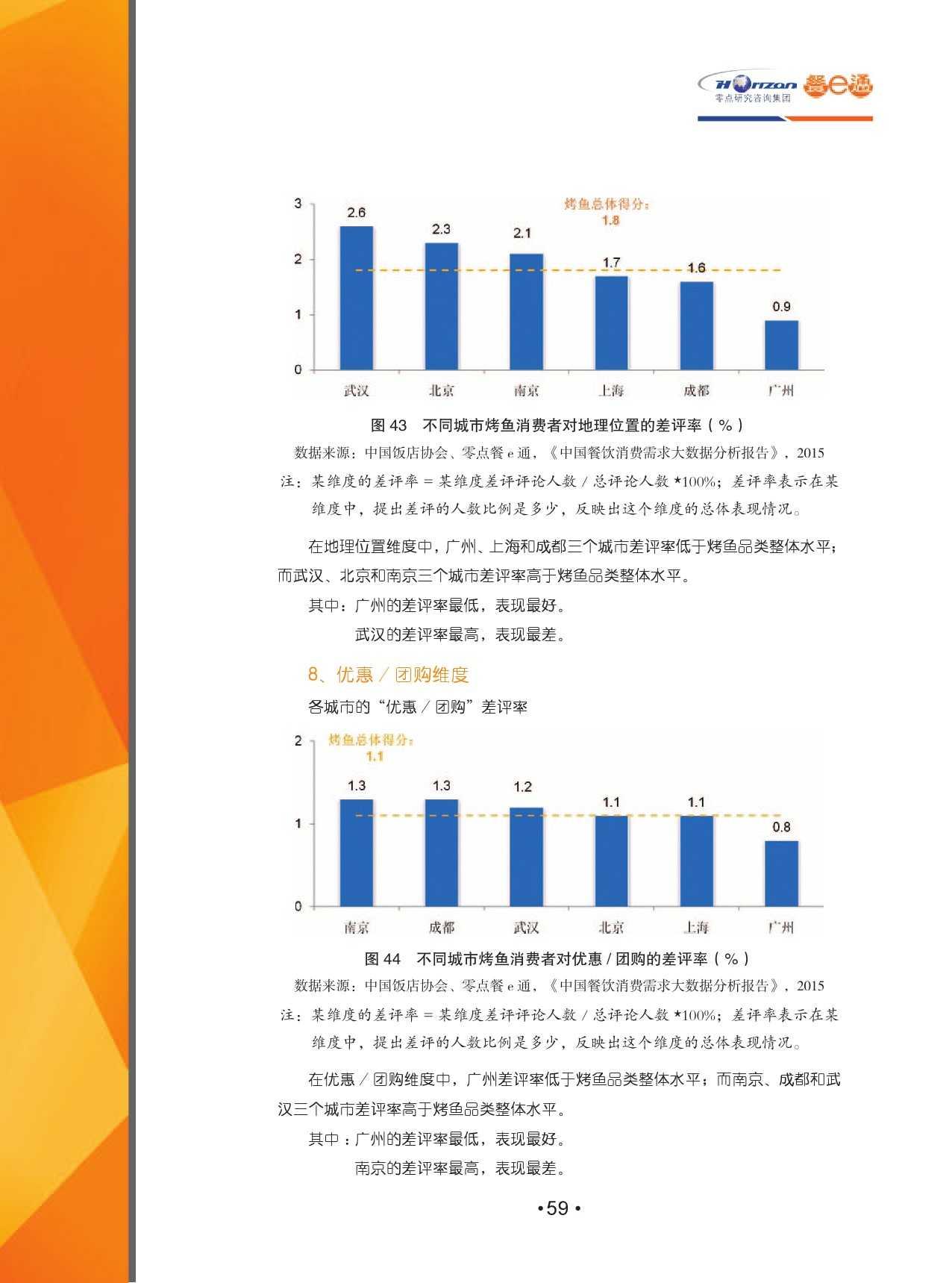 2015中国餐饮消费需求大数据分析报告_000061