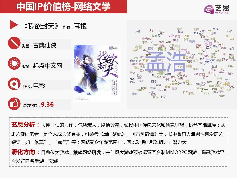 2015中国IP价值榜单全解读_000003