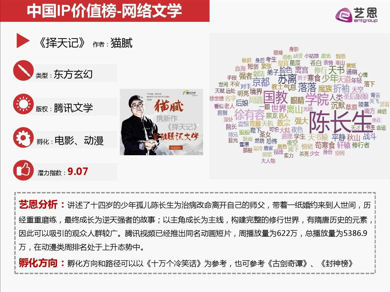 2015中国IP价值榜单全解读_000004