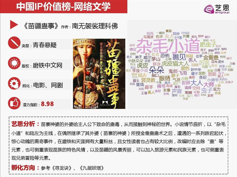 2015中国IP价值榜单全解读_000005