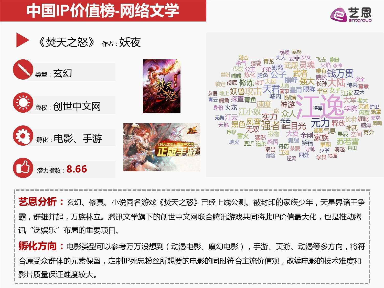 2015中国IP价值榜单全解读_000006