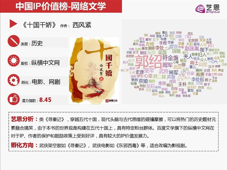 2015中国IP价值榜单全解读_000007