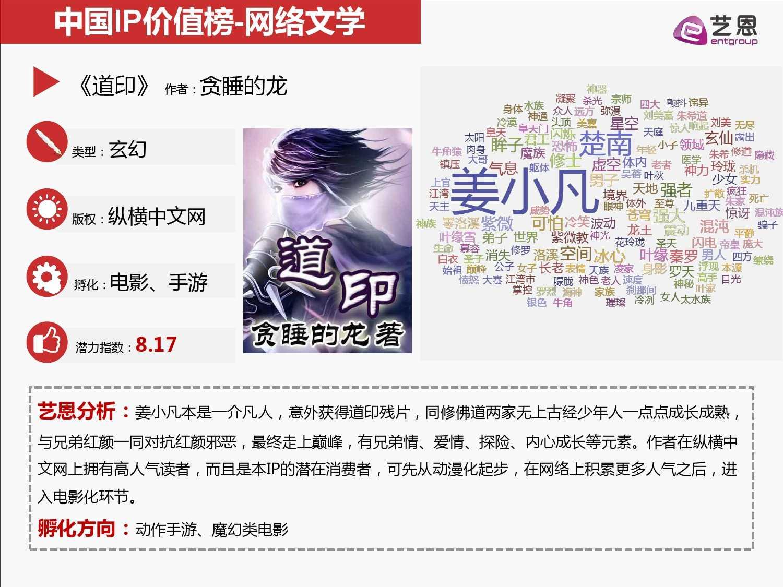 2015中国IP价值榜单全解读_000008