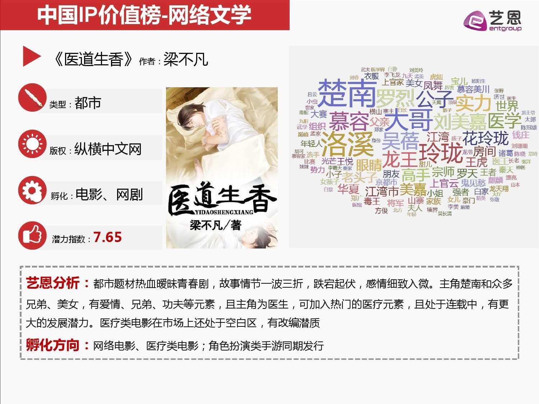 2015中国IP价值榜单全解读_000009