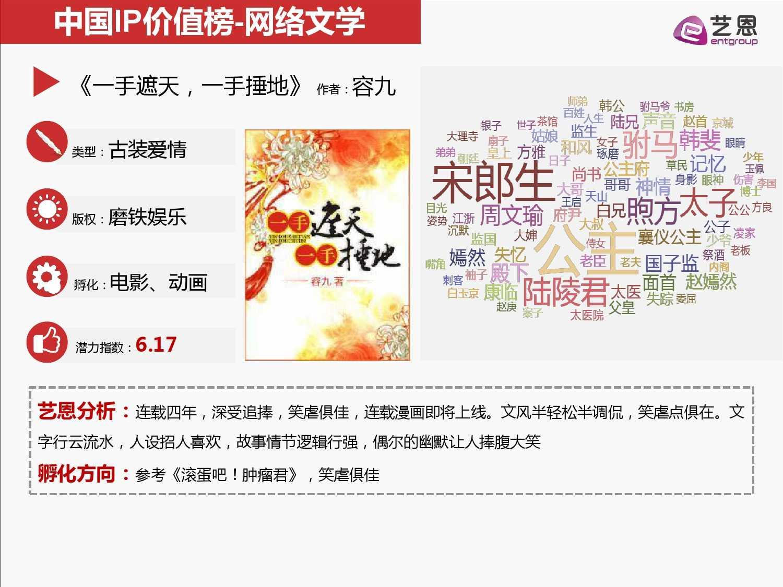 2015中国IP价值榜单全解读_000012