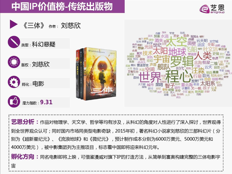 2015中国IP价值榜单全解读_000014