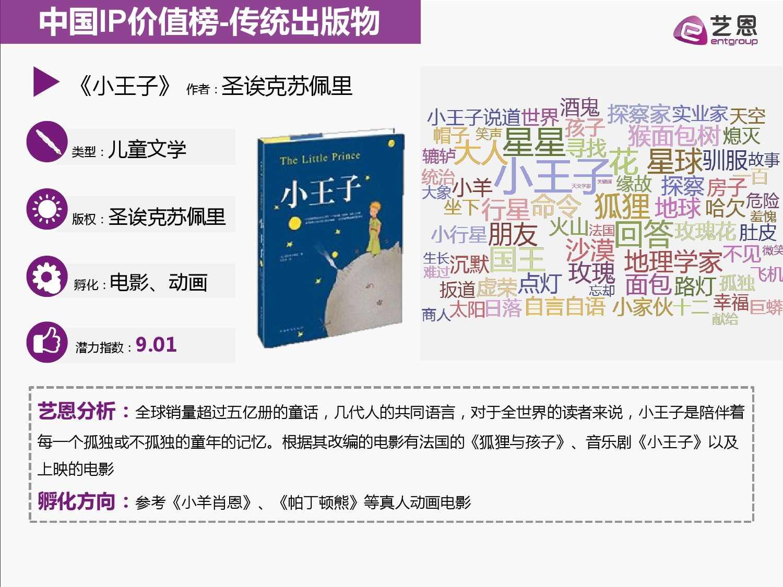 2015中国IP价值榜单全解读_000016