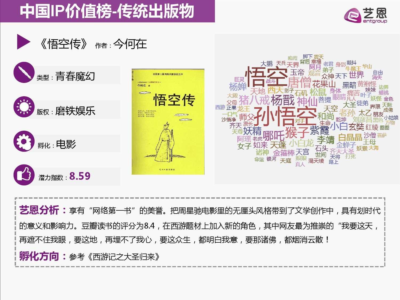 2015中国IP价值榜单全解读_000017
