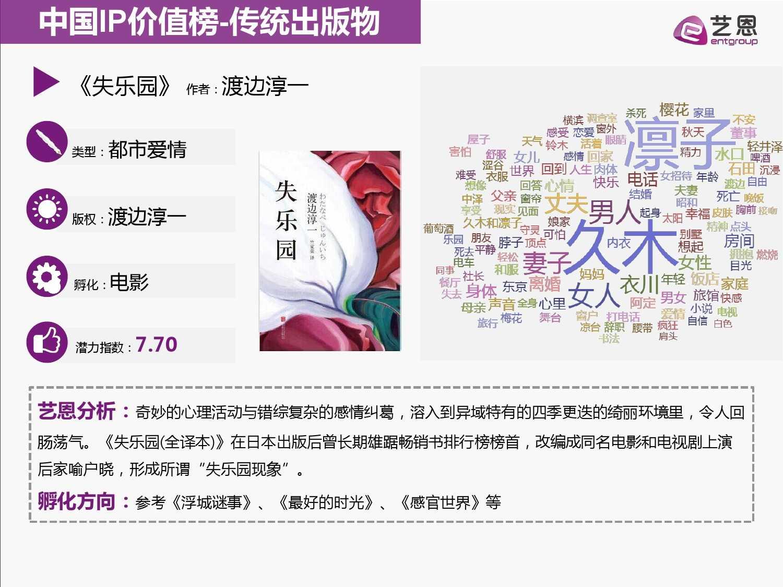 2015中国IP价值榜单全解读_000019