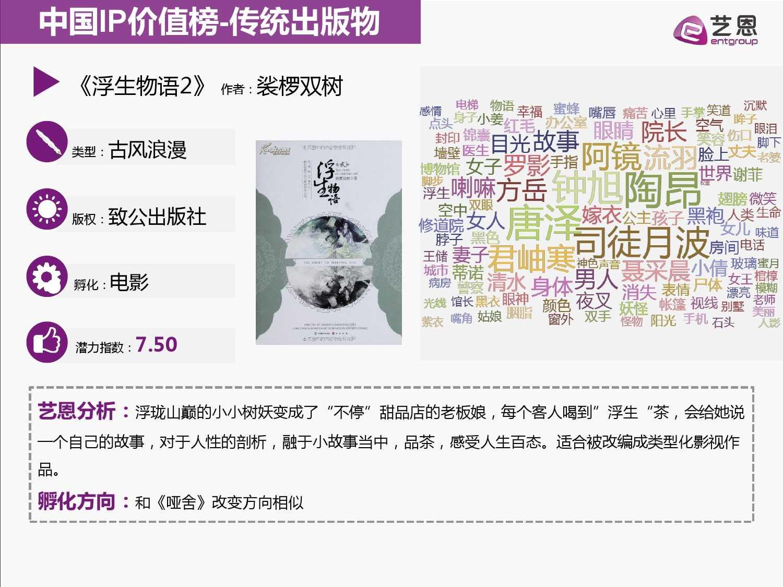 2015中国IP价值榜单全解读_000020