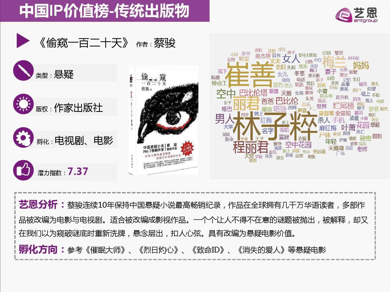 2015中国IP价值榜单全解读_000021