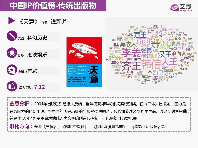 2015中国IP价值榜单全解读_000022